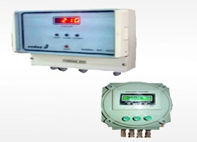filed-mounted-gas-analyzer-461